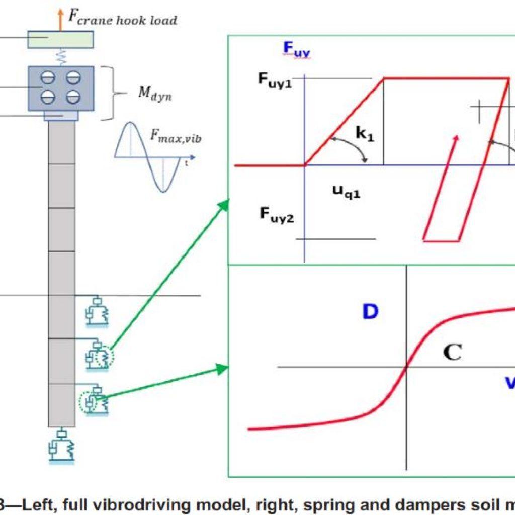 download методические указания к лабораторным работам по дисциплине автоматическая телефонная связь на ж д