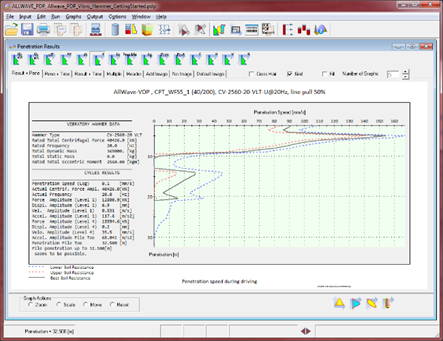 AllWave-VDP penetration speed as function of depth